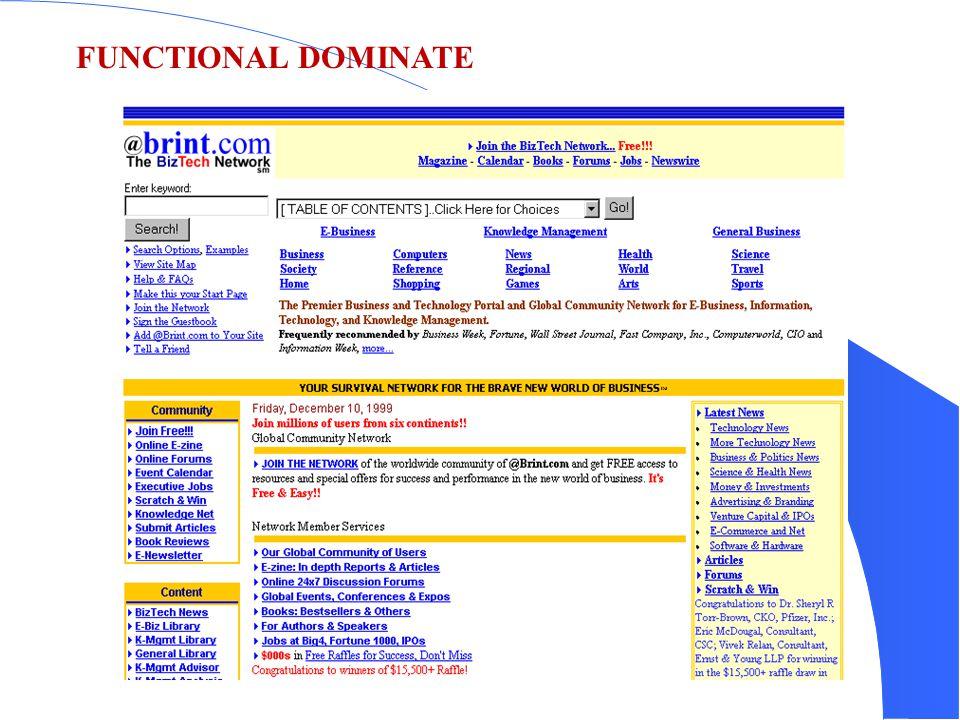 FUNCTIONAL DOMINATEECTION BREAKDOWN ETC.