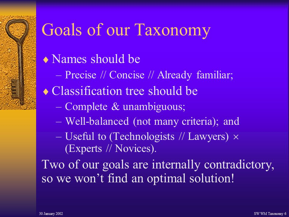 30 January 2002SW WM Taxonomy 6 Goals of our Taxonomy  Names should be –Precise // Concise // Already familiar;  Classification tree should be –Complete & unambiguous; –Well-balanced (not many criteria); and –Useful to (Technologists // Lawyers)  (Experts // Novices).
