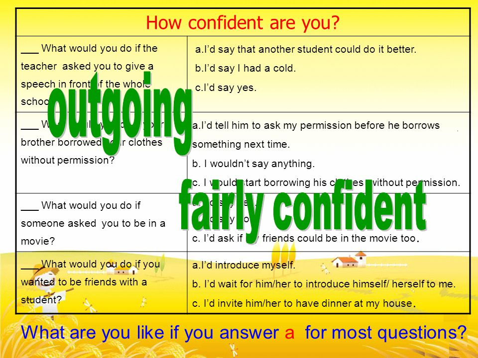 How confident are you.