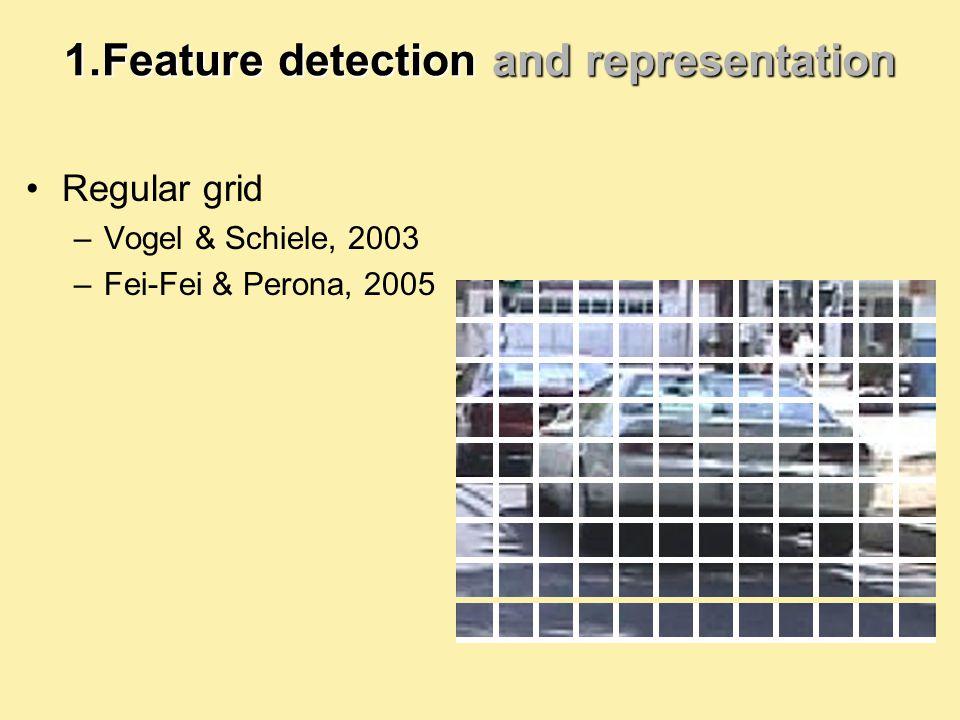 Regular grid –Vogel & Schiele, 2003 –Fei-Fei & Perona, 2005