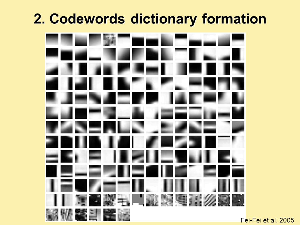 2. Codewords dictionary formation Fei-Fei et al. 2005