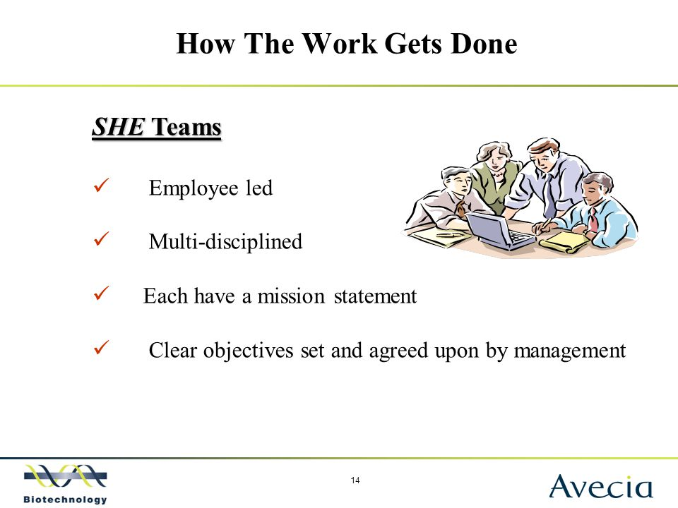 14 How The Work Gets Done SHE Teams Employee led Multi-disciplined Each have a mission statement Clear objectives set and agreed upon by management