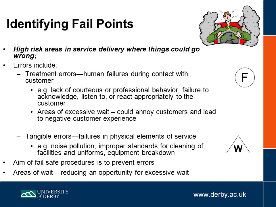 Identifying Fail Points High risk areas in service delivery where things could go wrong; Errors include: –Treatment errors—human failures during contact with customer e.g.