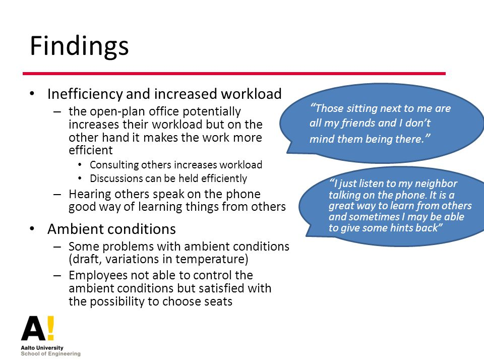 Findings Inefficiency and increased workload – the open-plan office potentially increases their workload but on the other hand it makes the work more efficient Consulting others increases workload Discussions can be held efficiently – Hearing others speak on the phone good way of learning things from others Ambient conditions – Some problems with ambient conditions (draft, variations in temperature) – Employees not able to control the ambient conditions but satisfied with the possibility to choose seats Those sitting next to me are all my friends and I don't mind them being there.
