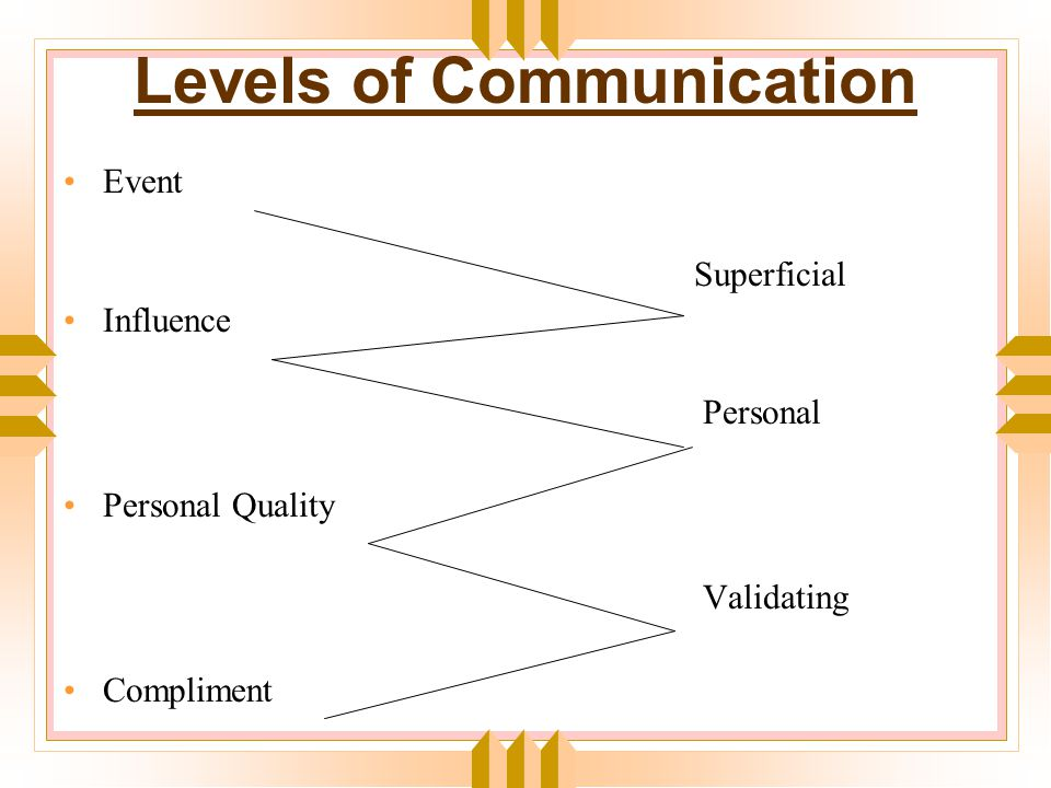 """Validating Personal Superficial Levels of Communication """"SPV"""" Communication reinforcing people's feelings about themselves. Communication involving op"""