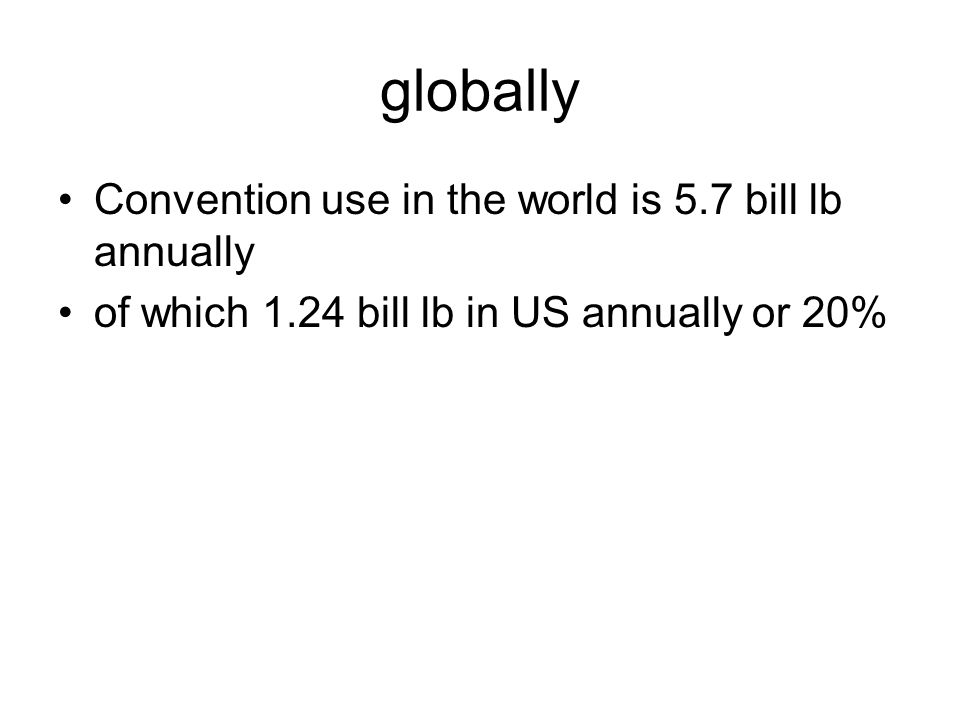 globally Convention use in the world is 5.7 bill lb annually of which 1.24 bill lb in US annually or 20%