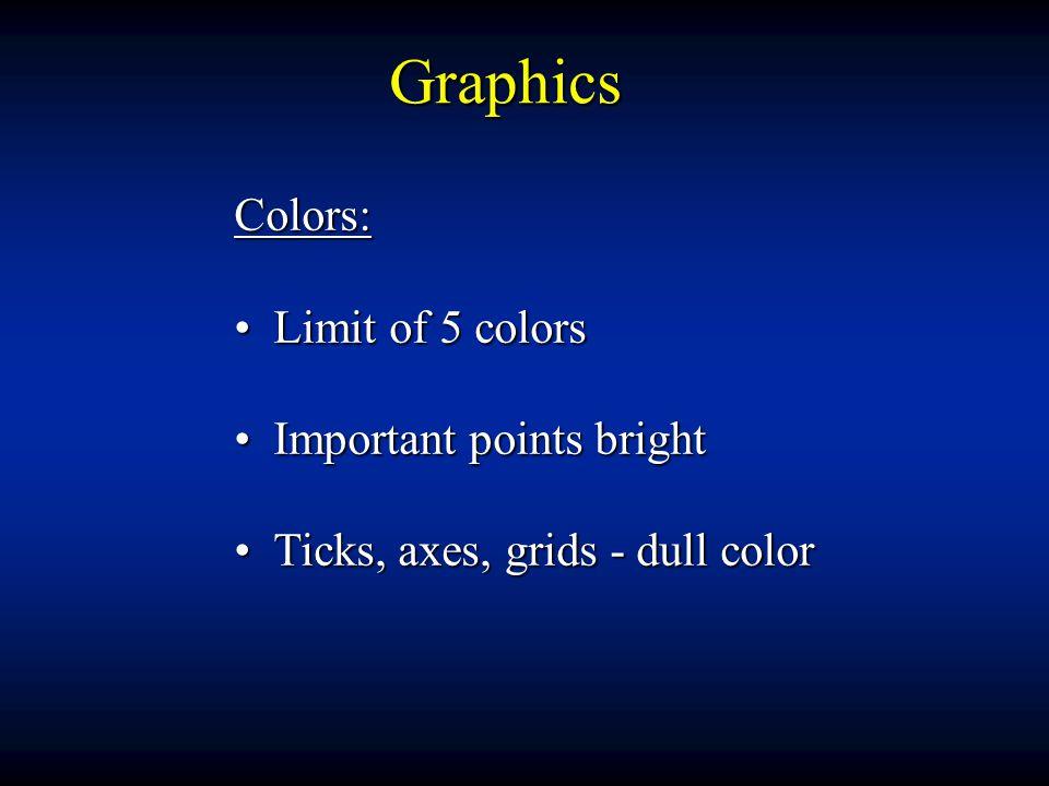 Graphics Colors: Limit of 5 colors Limit of 5 colors Important points bright Important points bright Ticks, axes, grids - dull color Ticks, axes, grid