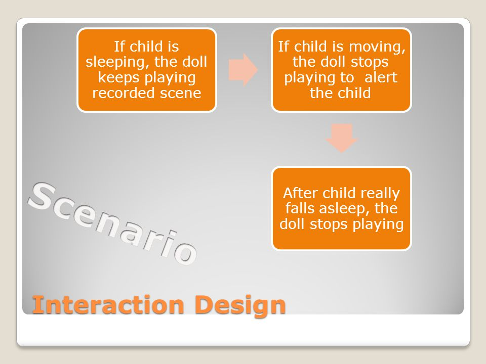 Interaction Design If child is sleeping, the doll keeps playing recorded scene If child is moving, the doll stops playing to alert the child After child really falls asleep, the doll stops playing