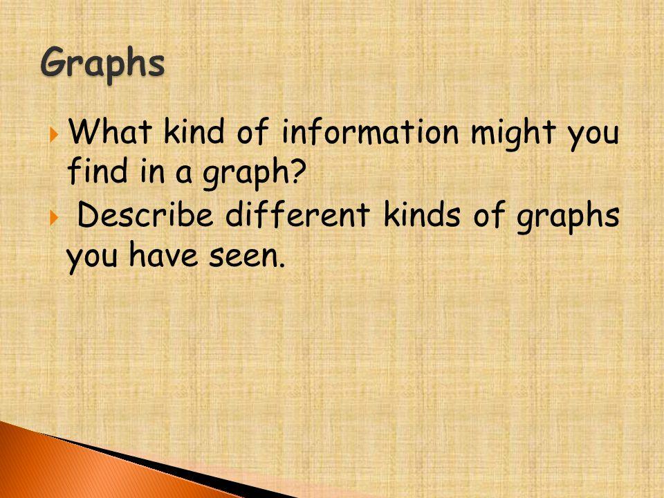  What kind of information might you find in a graph.