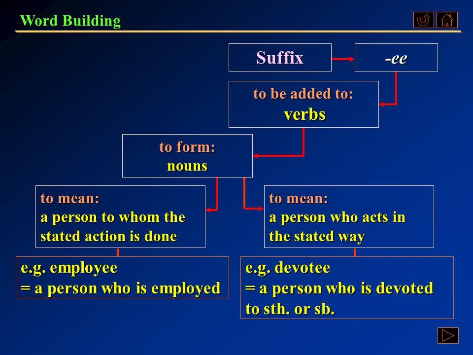 Word Building e.g.