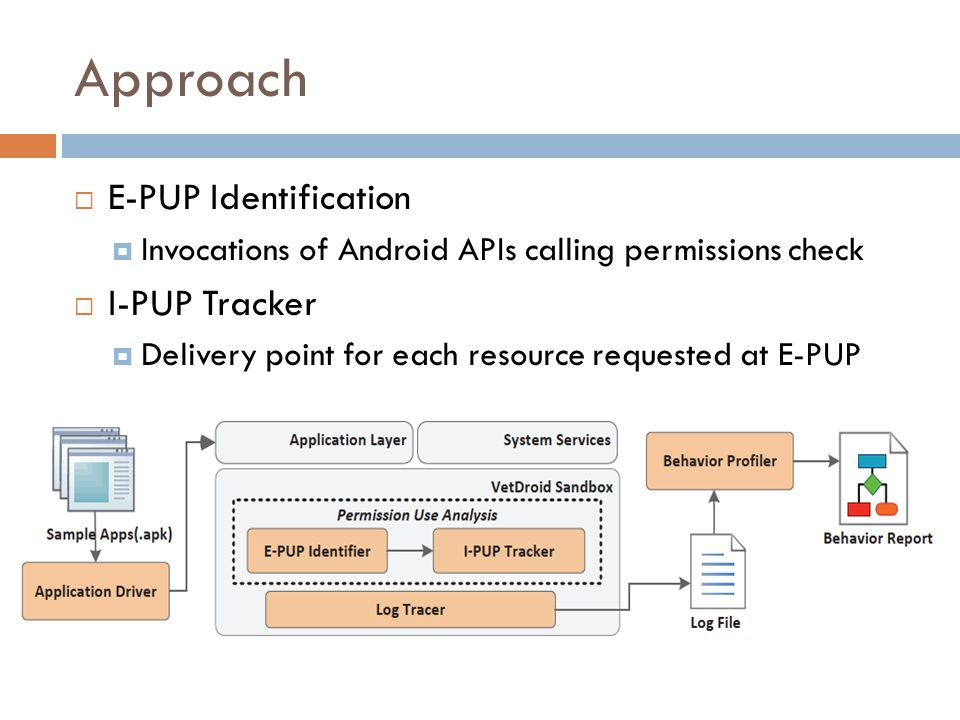 E-PUP Identification  Incomplete (Felt et al.Stowaway) and Inaccurate (Au et al.