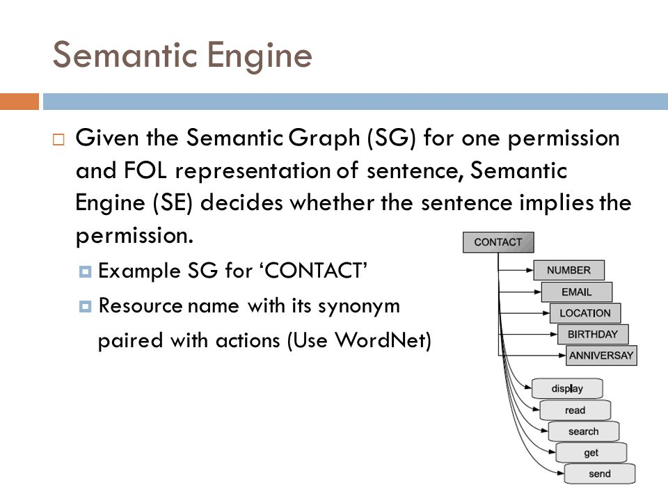 Semantic Engine (cont'd)  Matching algorithm Check whether a leaf node of FOL representation is the resource name or its synonyms If no: return false If yes: Traverse the tree from the leaf node to root if either parent predicate or intermediate child predicate match with action in SG: return True return False
