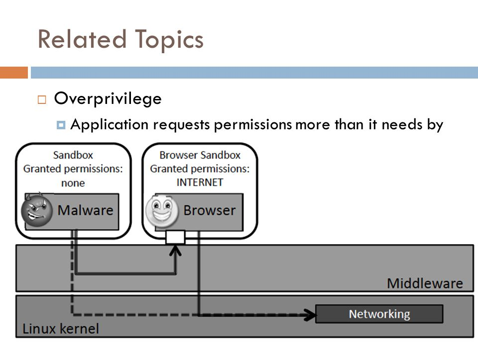 Related Topics  Collusion Attack  Divide necessary permissions among two (or more) malicious applications  Privacy Leakage  User is unaware of the action of sending user's privacy to 3 rd party  Inferring user's interest, identity …  Monitor location, call history…  Upload call recording