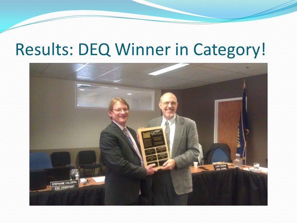 Results: DEQ Winner in Category!