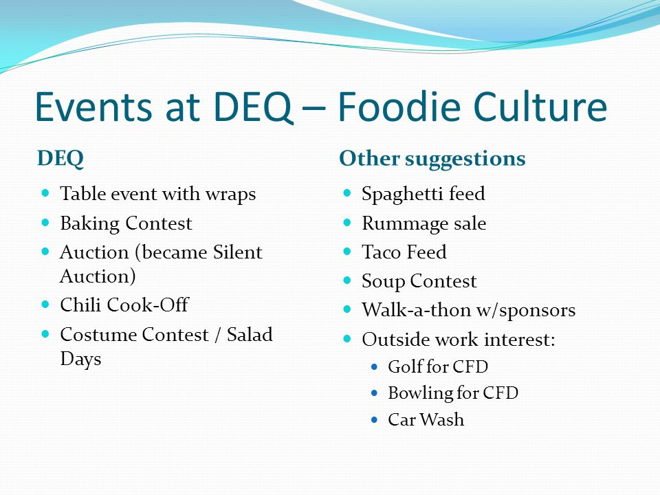 Events at DEQ – Foodie Culture DEQ Other suggestions Table event with wraps Baking Contest Auction (became Silent Auction) Chili Cook-Off Costume Contest / Salad Days Spaghetti feed Rummage sale Taco Feed Soup Contest Walk-a-thon w/sponsors Outside work interest: Golf for CFD Bowling for CFD Car Wash
