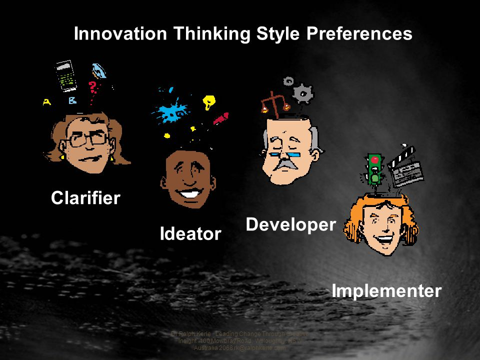 Innovation Thinking Style Preferences Clarifier Ideator Developer Implementer Dr Ralph Kerle Leading Change Through Creative Insight 100 Mowbray Road,