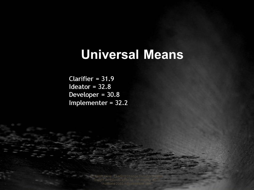 Universal Means Clarifier = 31.9 Ideator = 32.8 Developer = 30.8 Implementer = 32.2 Dr Ralph Kerle Leading Change Through Creative Insight 100 Mowbray