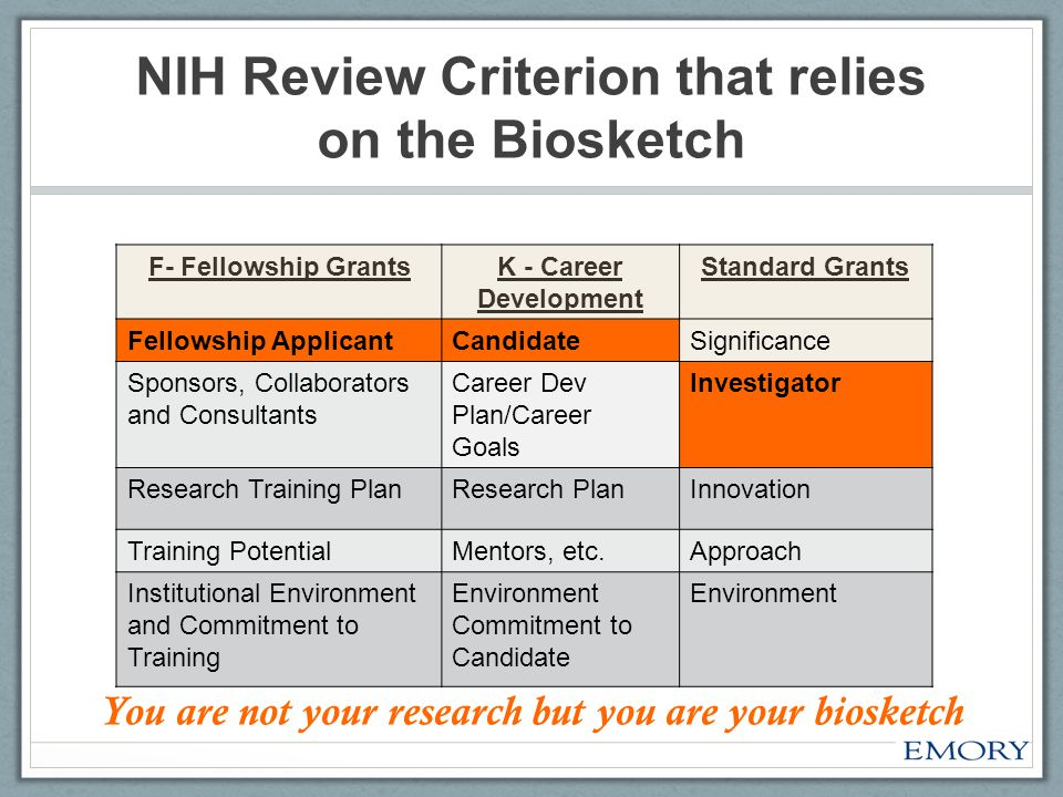 NIH Review Criterion that relies on the Biosketch You are not your research but you are your biosketch F- Fellowship GrantsK - Career Development Standard Grants Fellowship ApplicantCandidateSignificance Sponsors, Collaborators and Consultants Career Dev Plan/Career Goals Investigator Research Training PlanResearch PlanInnovation Training PotentialMentors, etc.Approach Institutional Environment and Commitment to Training Environment Commitment to Candidate Environment