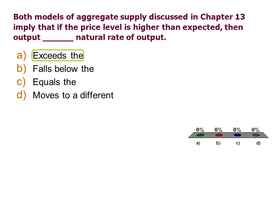 Both models of aggregate supply discussed in Chapter 13 imply that if the price level is higher than expected, then output ______ natural rate of outp