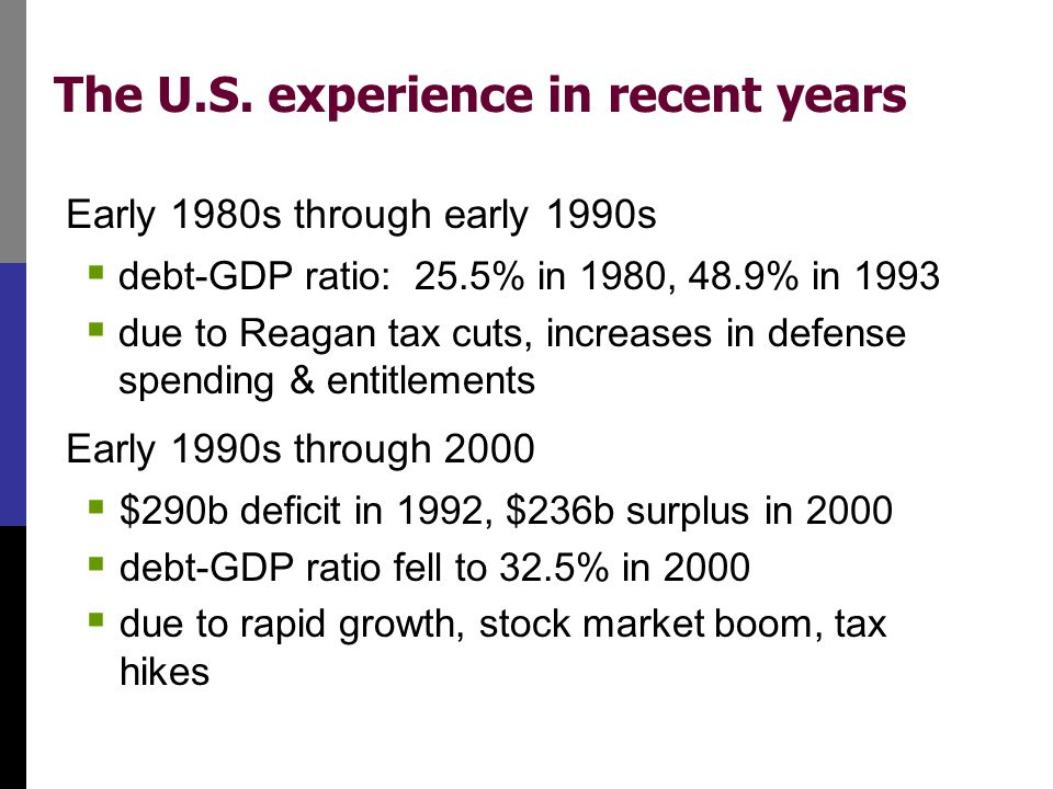 The U.S. experience in recent years Early 1980s through early 1990s  debt-GDP ratio: 25.5% in 1980, 48.9% in 1993  due to Reagan tax cuts, increases