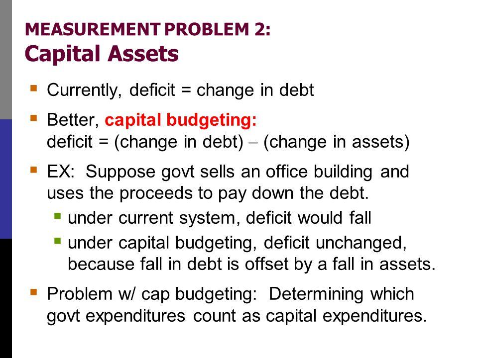MEASUREMENT PROBLEM 2: Capital Assets  Currently, deficit = change in debt  Better, capital budgeting: deficit = (change in debt)  (change in asset