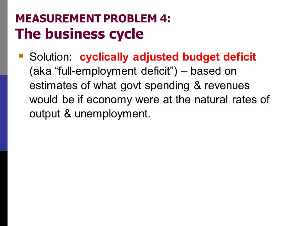 """MEASUREMENT PROBLEM 4: The business cycle  Solution: cyclically adjusted budget deficit (aka """"full-employment deficit"""") – based on estimates of what"""
