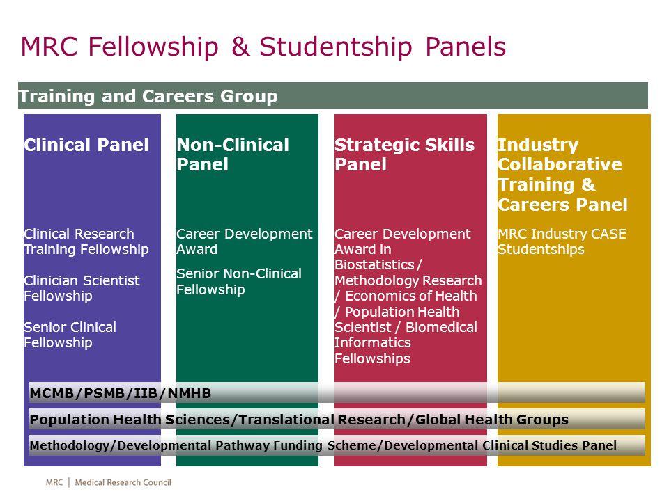Clinical Panel Clinical Research Training Fellowship Clinician Scientist Fellowship Senior Clinical Fellowship MRC Fellowship & Studentship Panels Tra