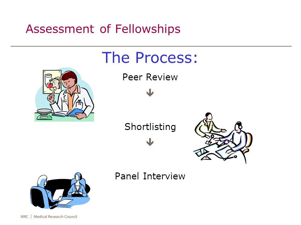 Assessment of Fellowships The Process: Peer Review  Shortlisting  Panel Interview