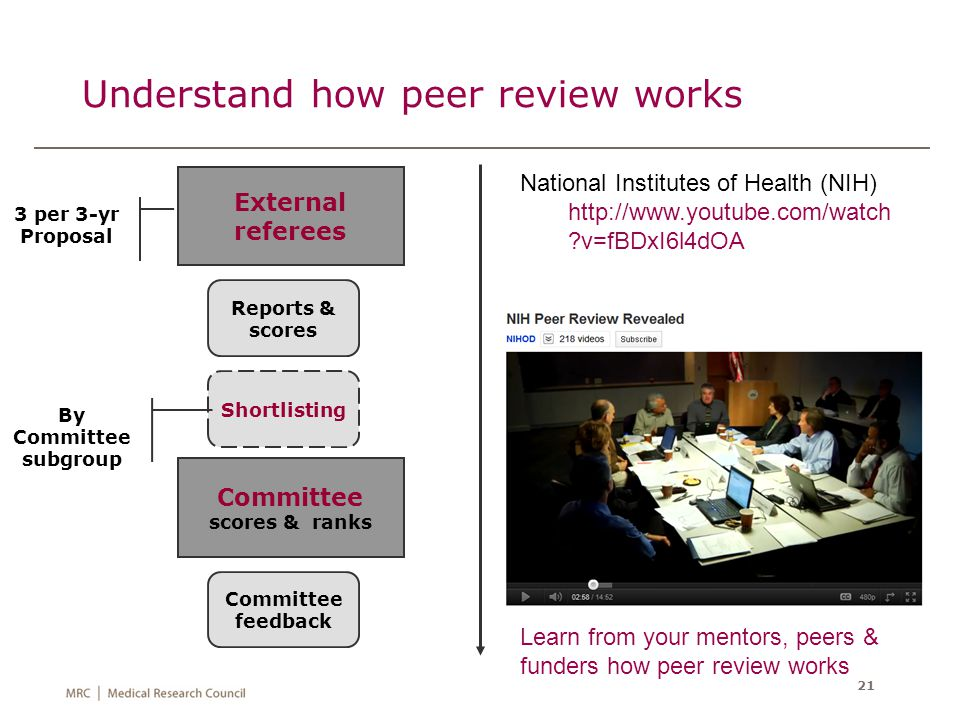 21 Understand how peer review works External referees Committee scores & ranks Reports & scores Committee feedback Shortlisting 3 per 3-yr Proposal By Committee subgroup National Institutes of Health (NIH) http://www.youtube.com/watch ?v=fBDxI6l4dOA Learn from your mentors, peers & funders how peer review works