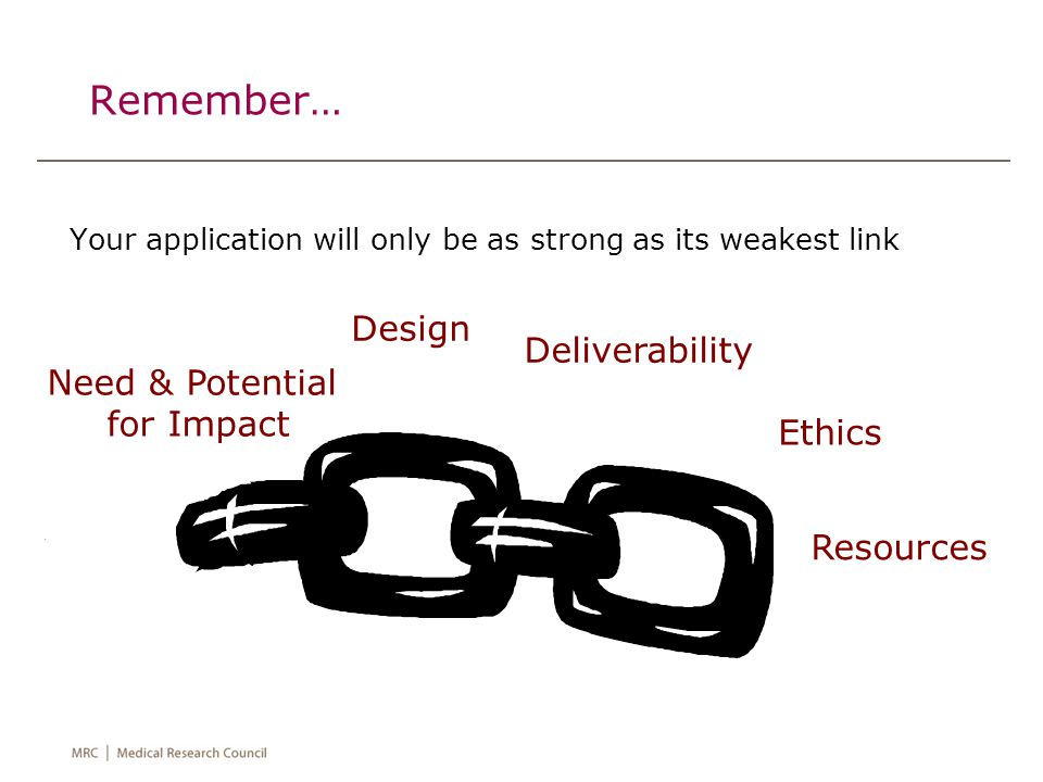Remember… Your application will only be as strong as its weakest link Deliverability Resources Design Need & Potential for Impact Ethics