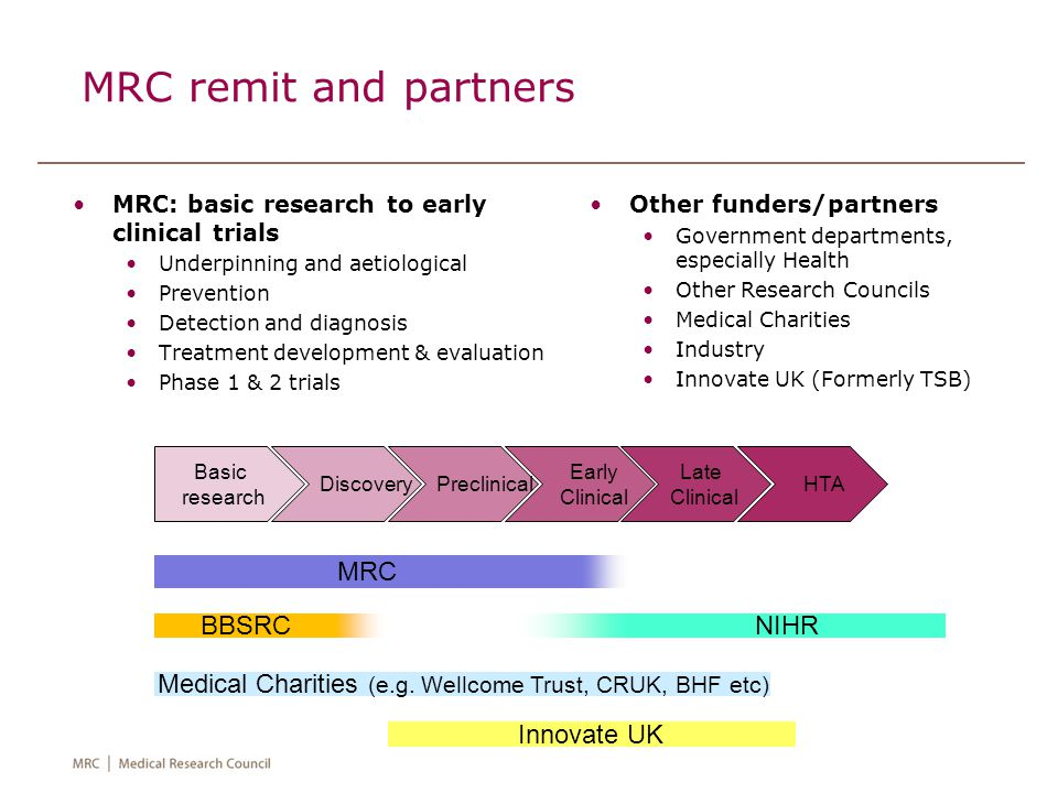 MRC remit and partners MRC: basic research to early clinical trials Underpinning and aetiological Prevention Detection and diagnosis Treatment develop