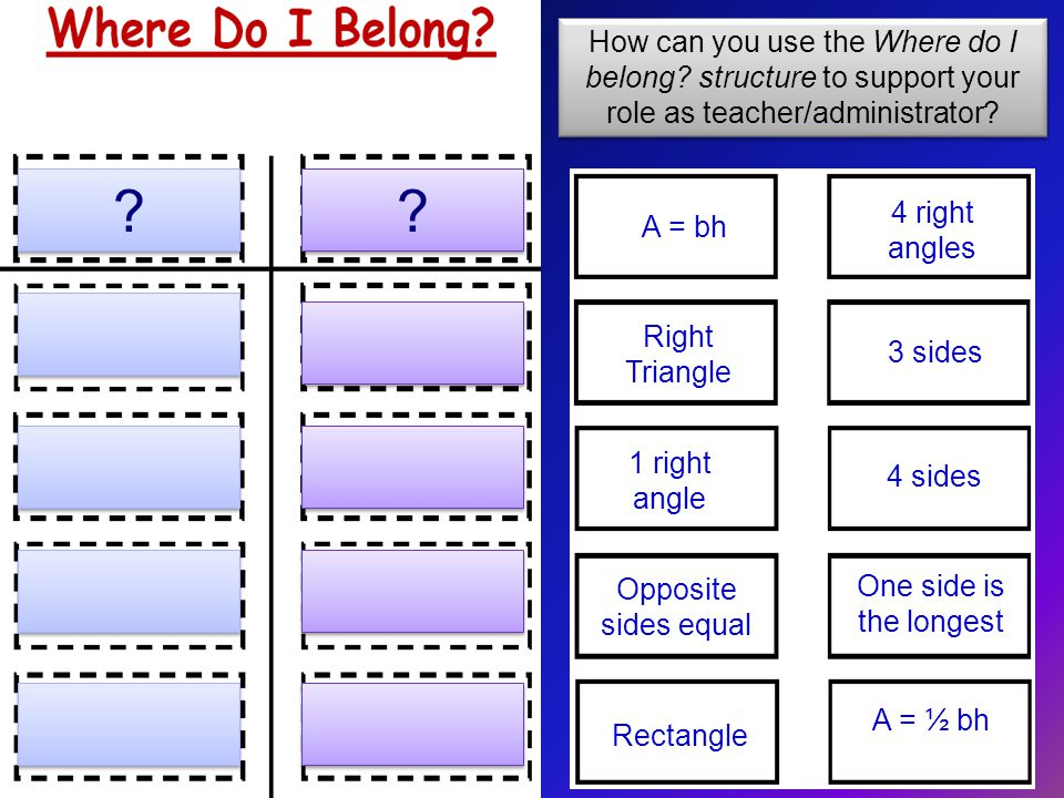 How can you use the Where do I belong. structure to support your role as teacher/administrator.