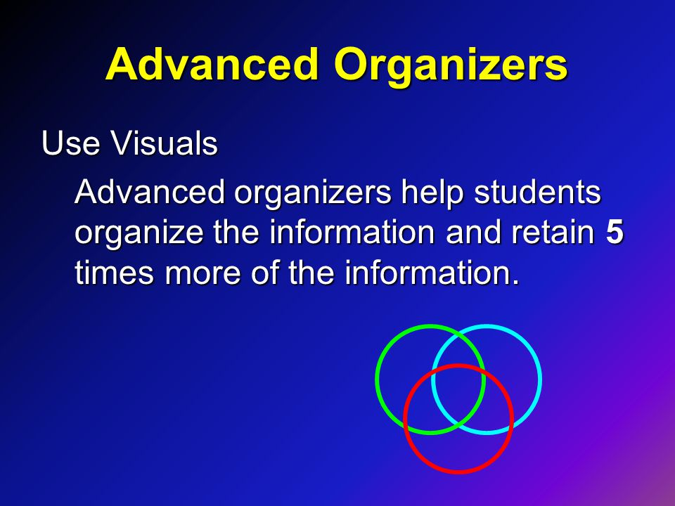 Advanced Organizers Use Visuals Advanced organizers help students organize the information and retain 5 times more of the information.