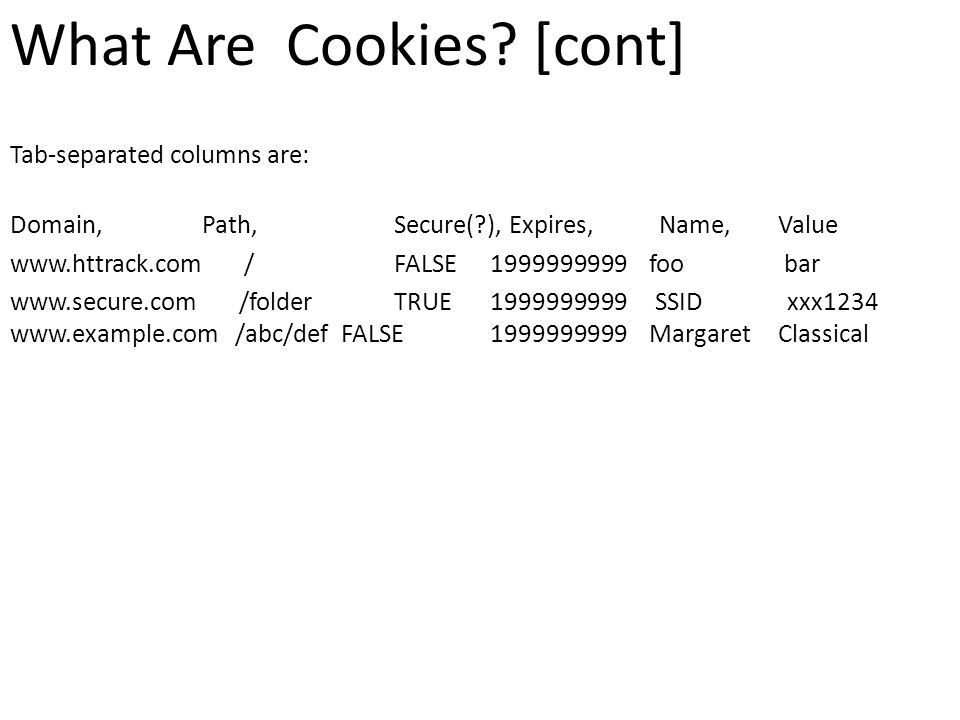 What Are Cookies.