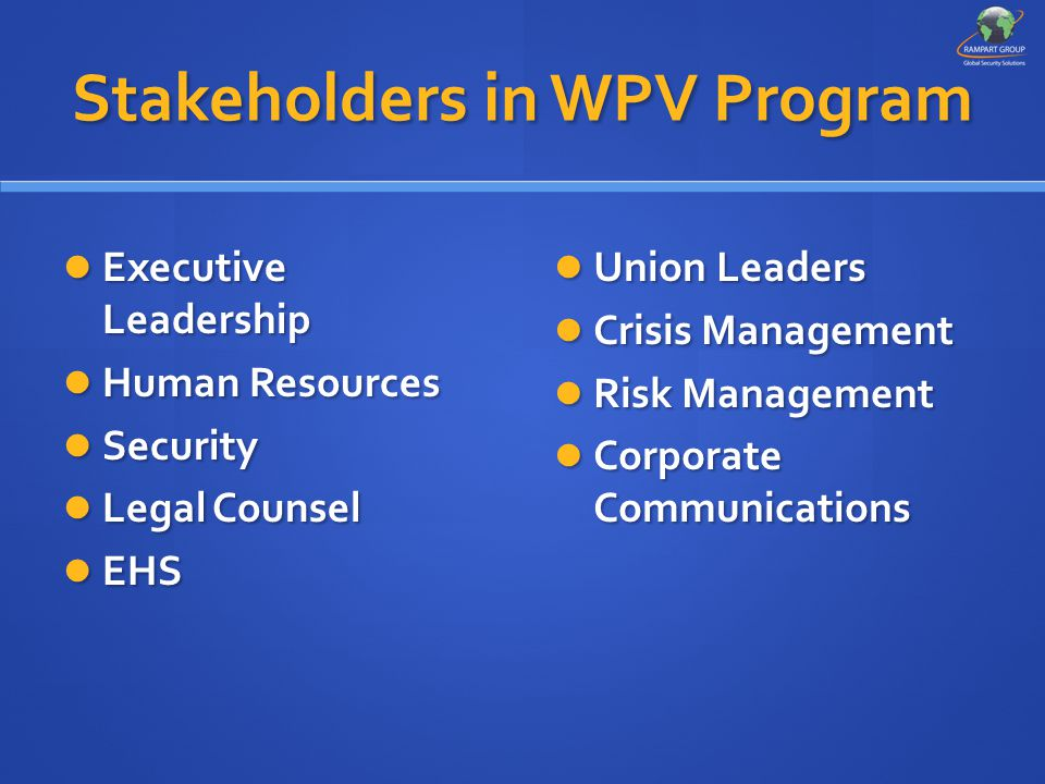 Stakeholders in WPV Program Executive Leadership Executive Leadership Human Resources Human Resources Security Security Legal Counsel Legal Counsel EHS EHS Union Leaders Crisis Management Risk Management Corporate Communications