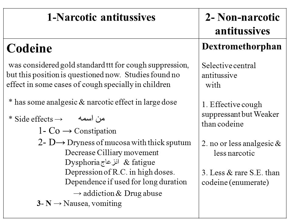 1-Narcotic antitussives2- Non-narcotic antitussives Codeine was considered gold standard ttt for cough suppression, but this position is questioned no