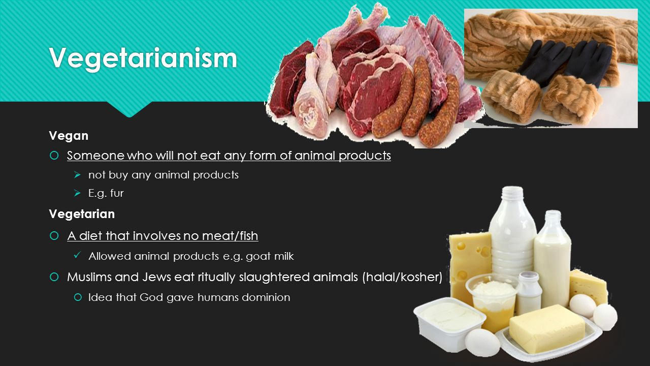Vegetarianism Vegan  Someone who will not eat any form of animal products  not buy any animal products  E.g.