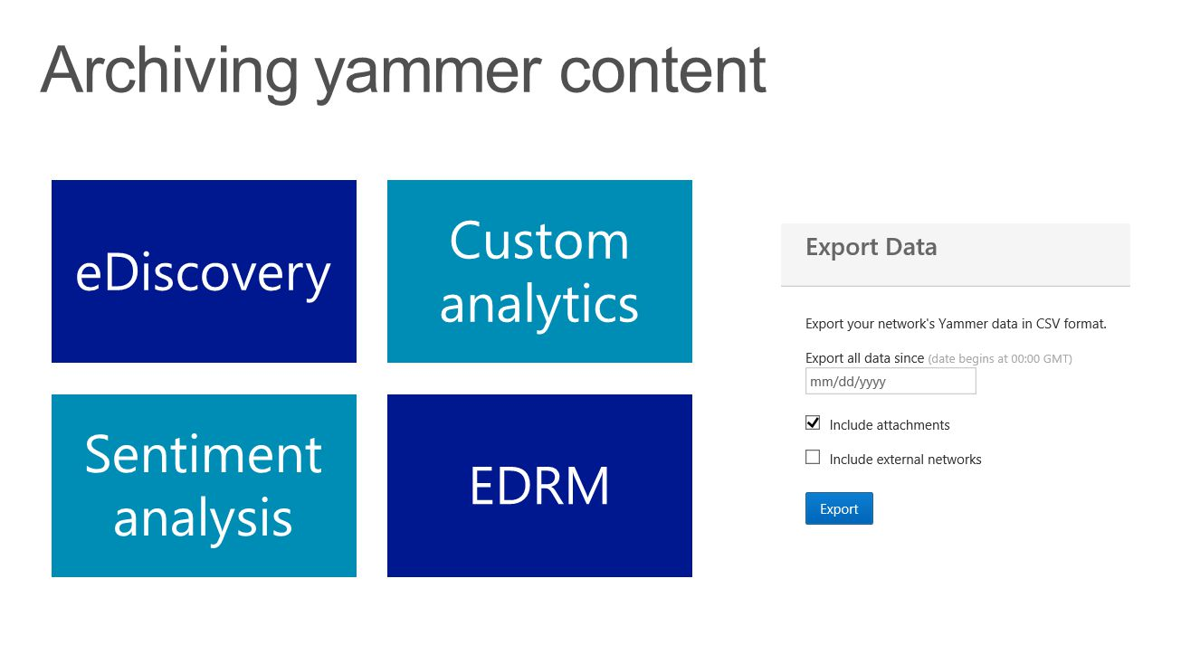 eDiscovery Custom analytics Sentiment analysis EDRM