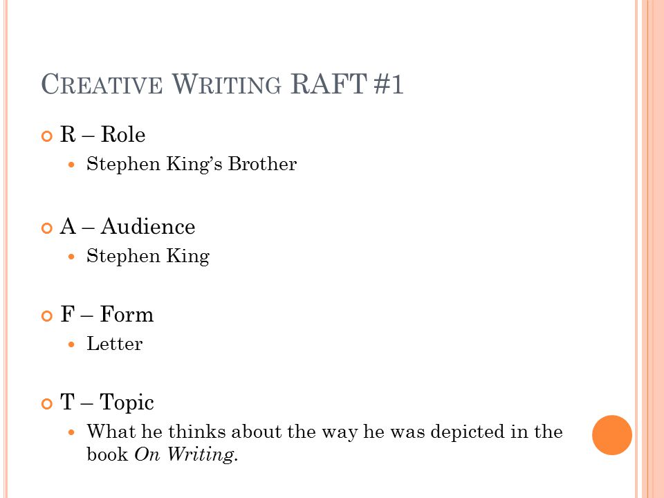 C REATIVE W RITING RAFT #1 R – Role Stephen King's Brother A – Audience Stephen King F – Form Letter T – Topic What he thinks about the way he was depicted in the book On Writing.