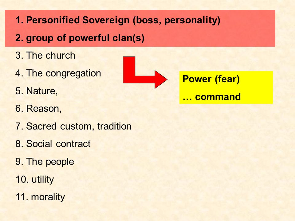 1. Personified Sovereign (boss, personality) 2. group of powerful clan(s) 3.