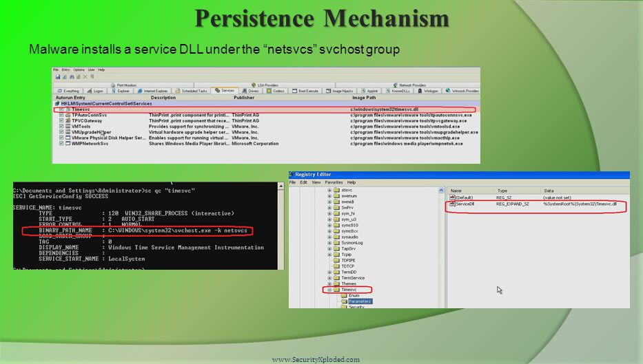 Persistence Mechanism www.SecurityXploded.com Malware installs a service DLL under the netsvcs svchost group