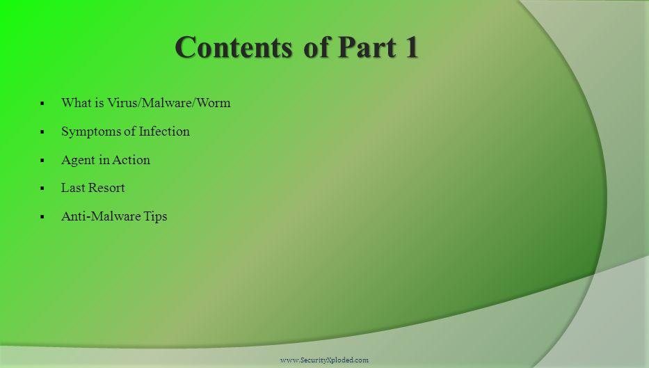 What is Virus/Malware/Worm .