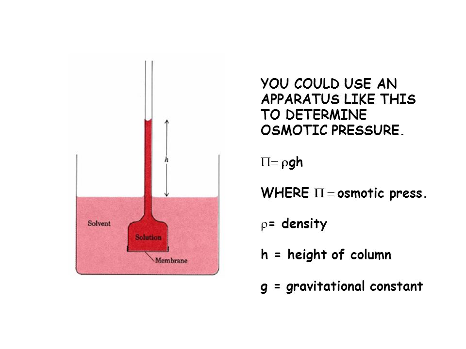 YOU COULD USE AN APPARATUS LIKE THIS TO DETERMINE OSMOTIC PRESSURE.