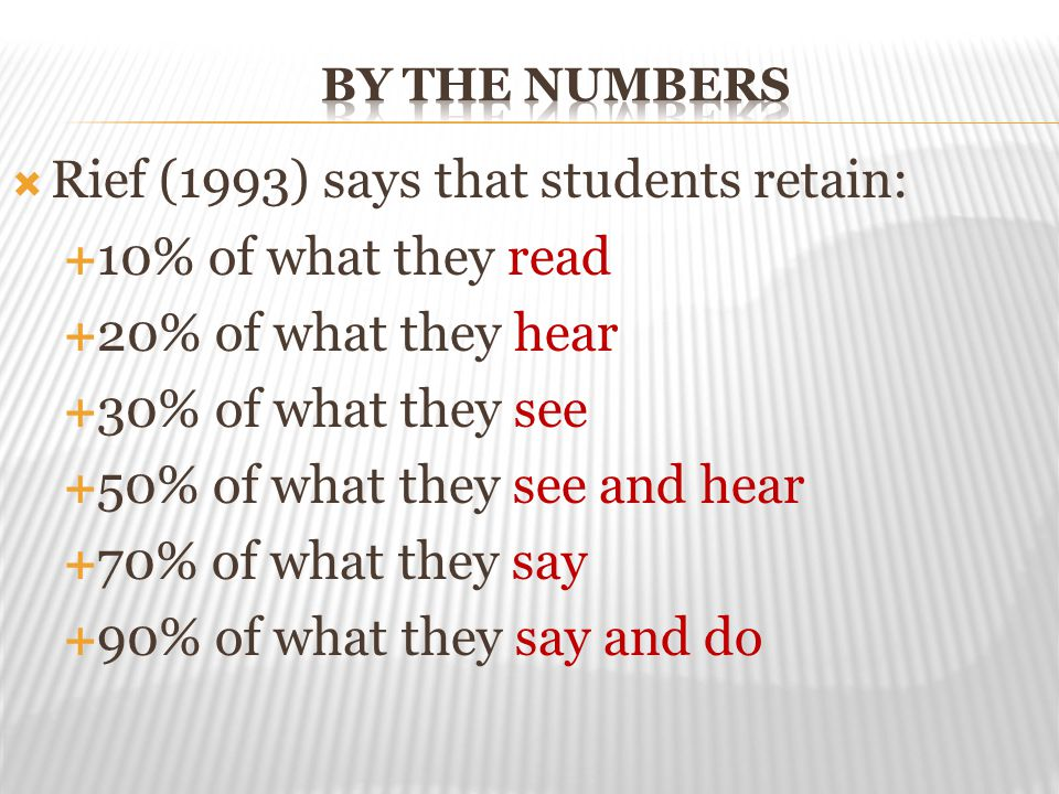  Rief (1993) says that students retain:  10% of what they read  20% of what they hear  30% of what they see  50% of what they see and hear  70% of what they say  90% of what they say and do