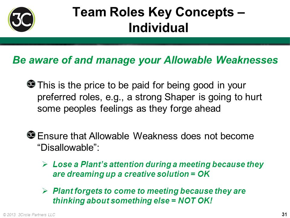 31 © 2013 3Circle Partners LLC Team Roles Key Concepts – Individual Be aware of and manage your Allowable Weaknesses This is the price to be paid for