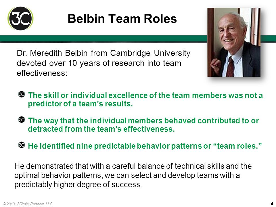 4 © 2013 3Circle Partners LLC Belbin Team Roles Dr. Meredith Belbin from Cambridge University devoted over 10 years of research into team effectivenes