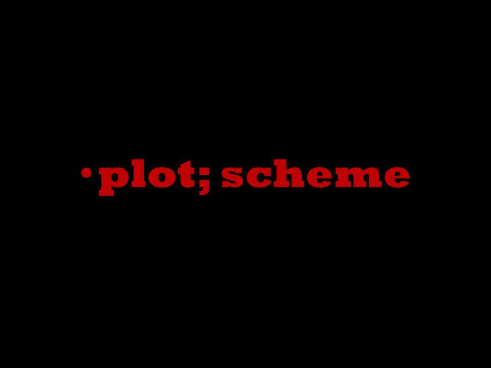 plot; scheme
