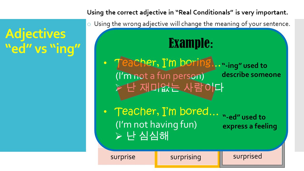 Using the correct adjective in Real Conditionals is very important.