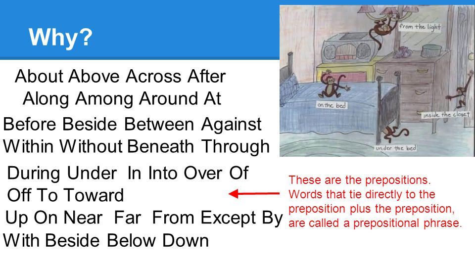 Why? About Above Across After Along Among Around At Before Beside Between Against Within Without Beneath Through During Under In Into Over Of Off To T