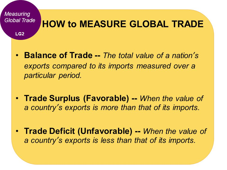 Measuring Global Trade Balance of Trade -- The total value of a nation's exports compared to its imports measured over a particular period. Trade Surp